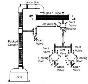Fractional Distillation Glass Assembly over Glass Lined Reactor using vacuum controller