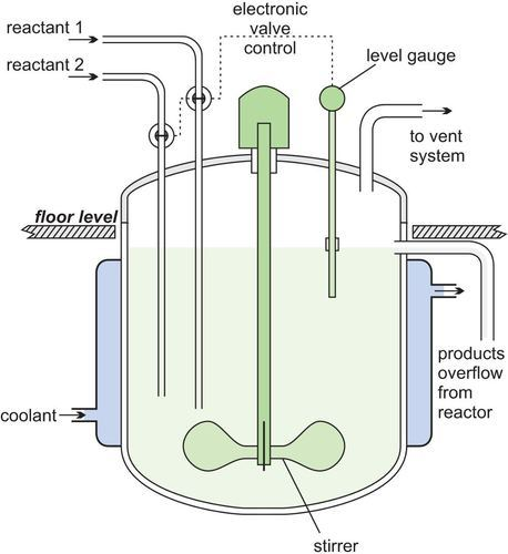 Glass Continuous Stirred tank Reactor -CSTR
